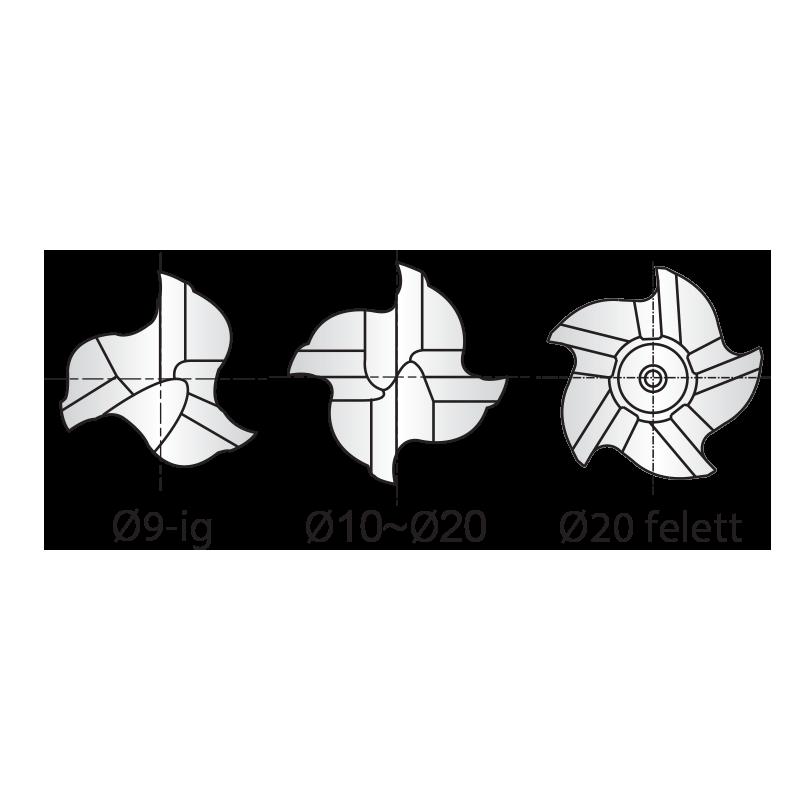 Tank-Power 3-5 élű, bevonatos HSS-PM nagyoló maró, finom osztású, rövid kivitel